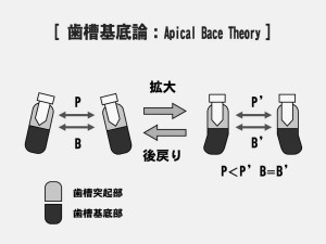 図1モノクロ